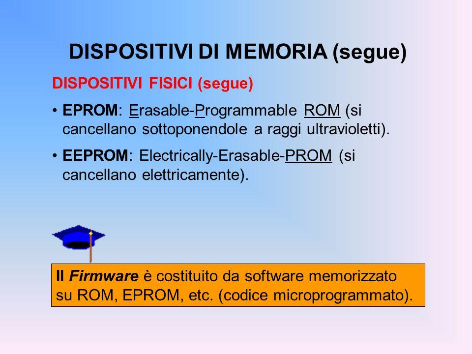 DISPOSITIVI DI MEMORIA (segue) DISPOSITIVI FISICI (segue) EPROM: Erasable-Programmable ROM (si cancellano sottoponendole a raggi ultravioletti). EEPRO