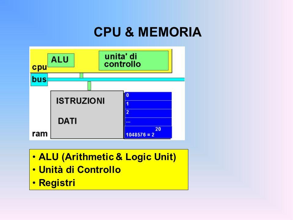 CPU & MEMORIA ALU (Arithmetic & Logic Unit) Unità di Controllo Registri