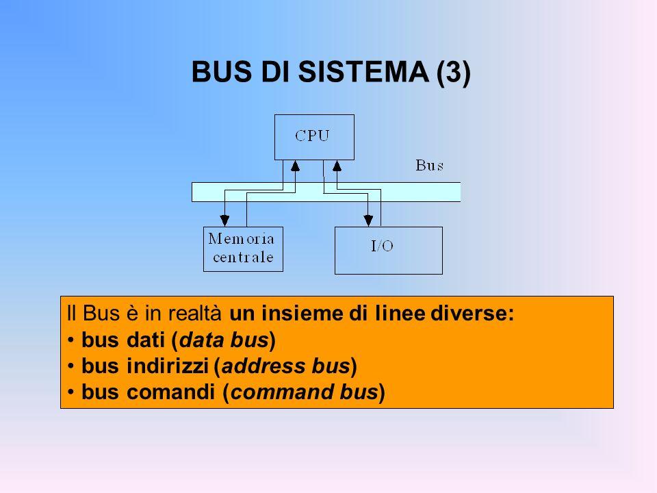 BUS DI SISTEMA (3) ll Bus è in realtà un insieme di linee diverse: bus dati (data bus) bus indirizzi (address bus) bus comandi (command bus)