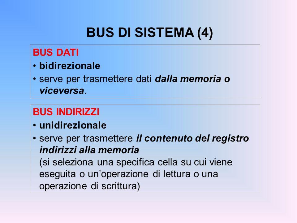 BUS DI SISTEMA (4) BUS DATI bidirezionale serve per trasmettere dati dalla memoria o viceversa. BUS INDIRIZZI unidirezionale serve per trasmettere il