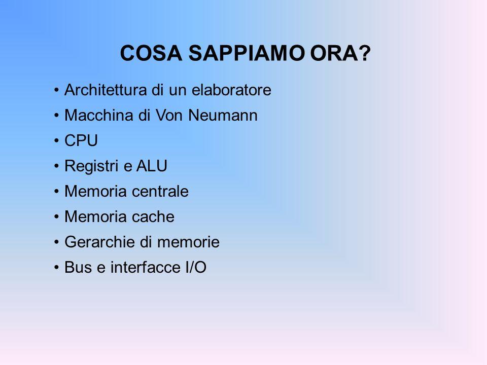COSA SAPPIAMO ORA? Architettura di un elaboratore Macchina di Von Neumann CPU Registri e ALU Memoria centrale Memoria cache Gerarchie di memorie Bus e
