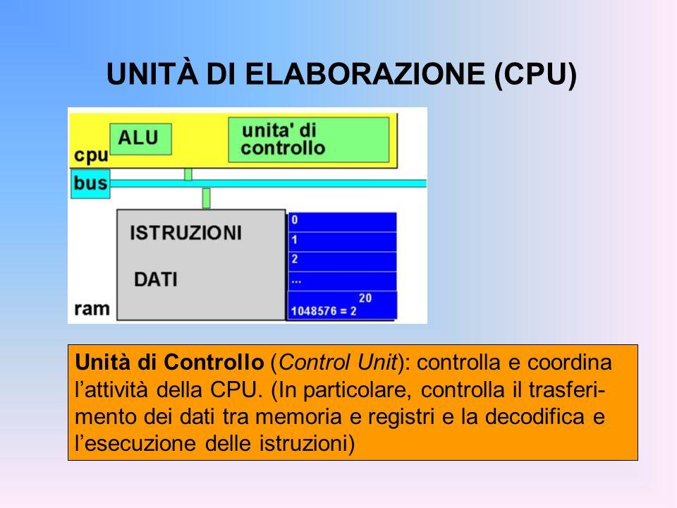 UNITÀ DI ELABORAZIONE (CPU) Unità di Controllo (Control Unit): controlla e coordina lattività della CPU. (In particolare, controlla il trasferi- mento