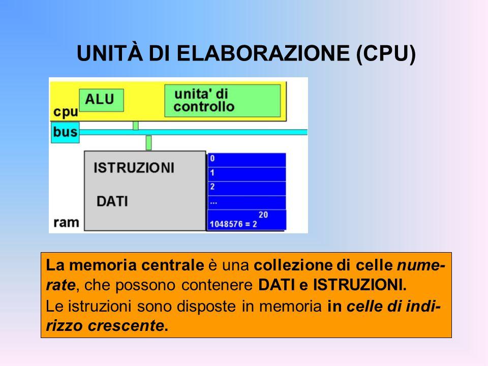 UNITÀ DI ELABORAZIONE (CPU) La memoria centrale è una collezione di celle nume- rate, che possono contenere DATI e ISTRUZIONI. Le istruzioni sono disp