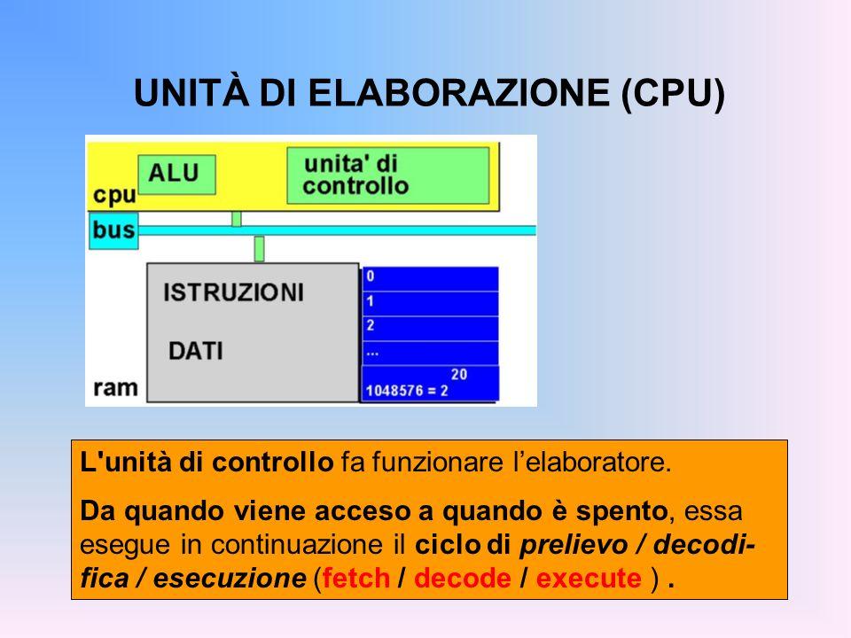 UNITÀ DI ELABORAZIONE (CPU) L'unità di controllo fa funzionare lelaboratore. Da quando viene acceso a quando è spento, essa esegue in continuazione il