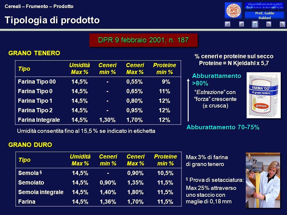 Prof. Guido Baldoni Prof. Guido Baldoni Tipologia di prodotto GRANO TENERO Tipo Umidità Max % Ceneri min % Ceneri Max % Proteine min % Farina Tipo 00
