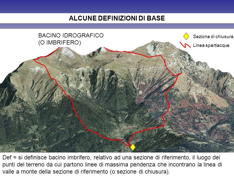COEFFICIENTE DI DEFLUSSO C d =D/P METODO DI KENNESSEY