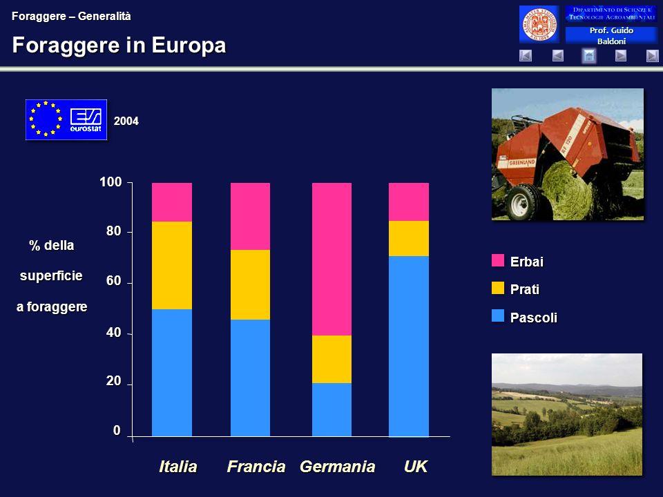 Prof. Guido Baldoni Prof. Guido Baldoni Foraggere in Europa ItaliaFranciaGermaniaUK 0 20 40 60 80 100 Pascoli PratiErbai % della superficie a foragger