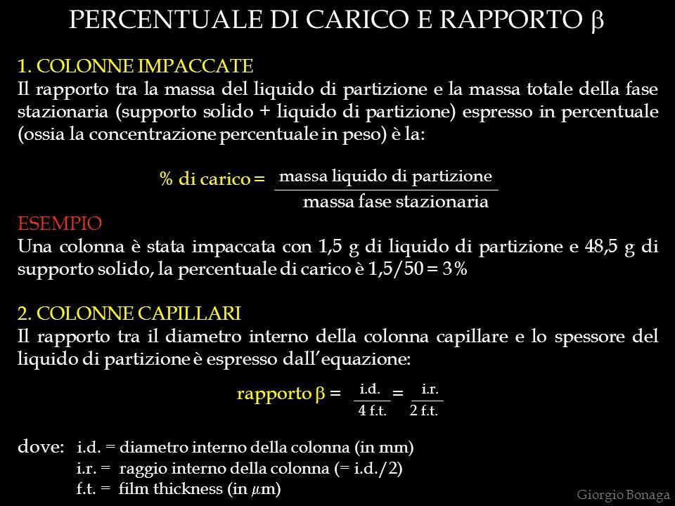 PERCENTUALE DI CARICO E RAPPORTO 1.