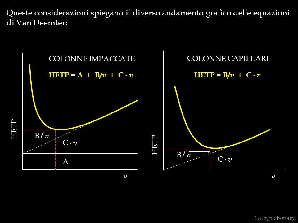 Queste considerazioni spiegano il diverso andamento grafico delle equazioni di Van Deemter: B / v C.