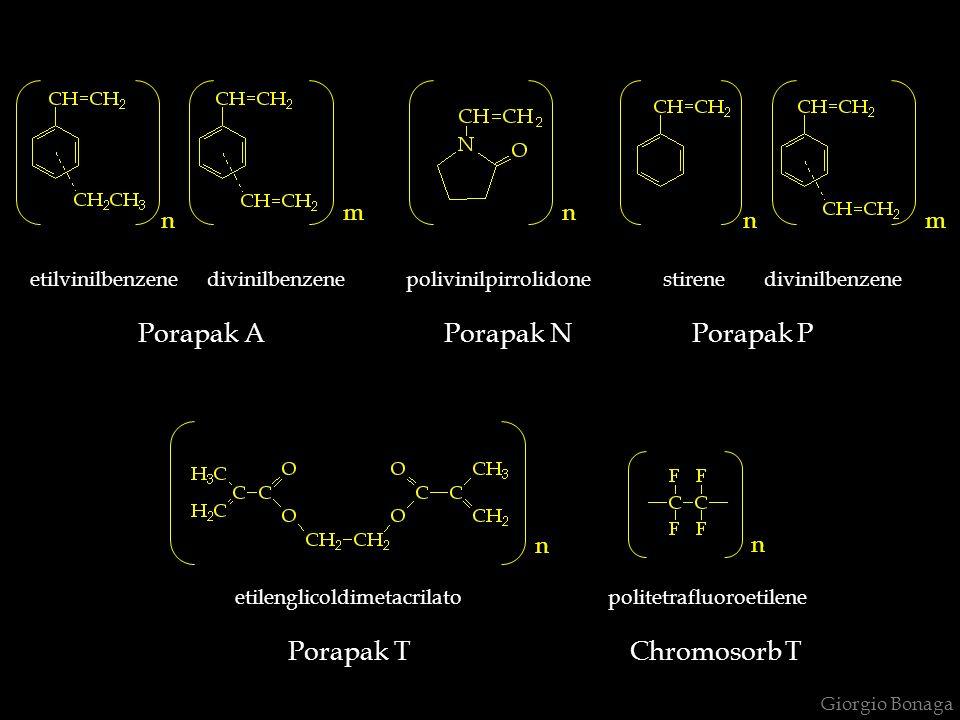 etilvinilbenzene divinilbenzene polivinilpirrolidone stirene divinilbenzene Porapak A Porapak N Porapak P etilenglicoldimetacrilato politetrafluoroetilene Porapak T Chromosorb T n m n n n nm Giorgio Bonaga