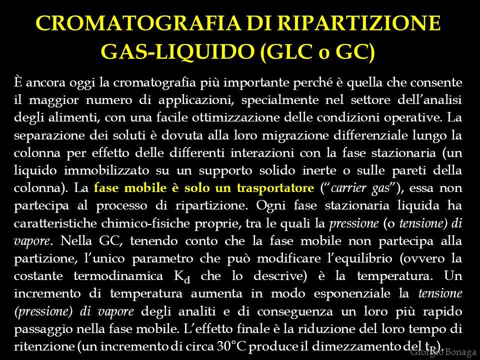 CROMATOGRAFIA DI RIPARTIZIONE GAS-LIQUIDO (GLC o GC) È ancora oggi la cromatografia più importante perché è quella che consente il maggior numero di applicazioni, specialmente nel settore dellanalisi degli alimenti, con una facile ottimizzazione delle condizioni operative.