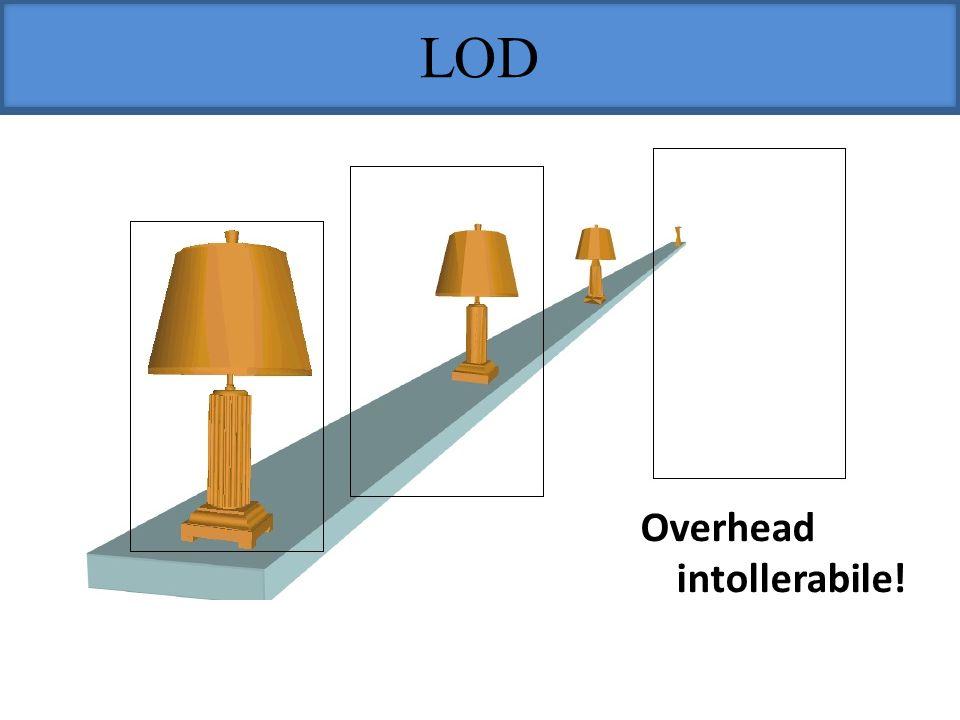 LOD Overhead intollerabile!