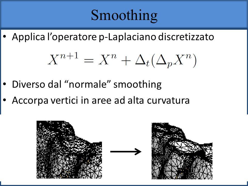 Smoothing Applica loperatore p-Laplaciano discretizzato Diverso dal normale smoothing Accorpa vertici in aree ad alta curvatura