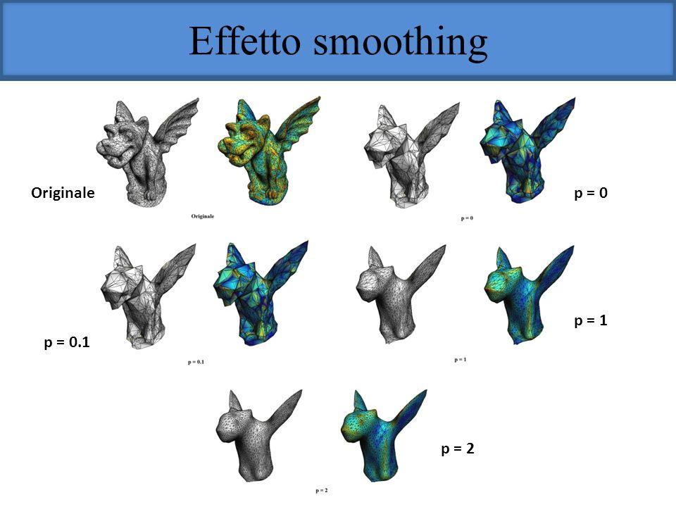 Effetto smoothing Originalep = 0 p = 0.1 p = 1 p = 2