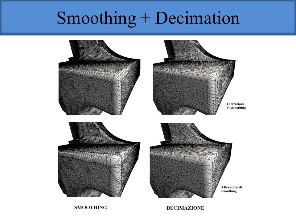 Smoothing + Decimation