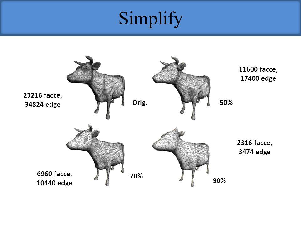 Simplify Orig. 70% 90% 50% 23216 facce, 34824 edge 11600 facce, 17400 edge 6960 facce, 10440 edge 2316 facce, 3474 edge