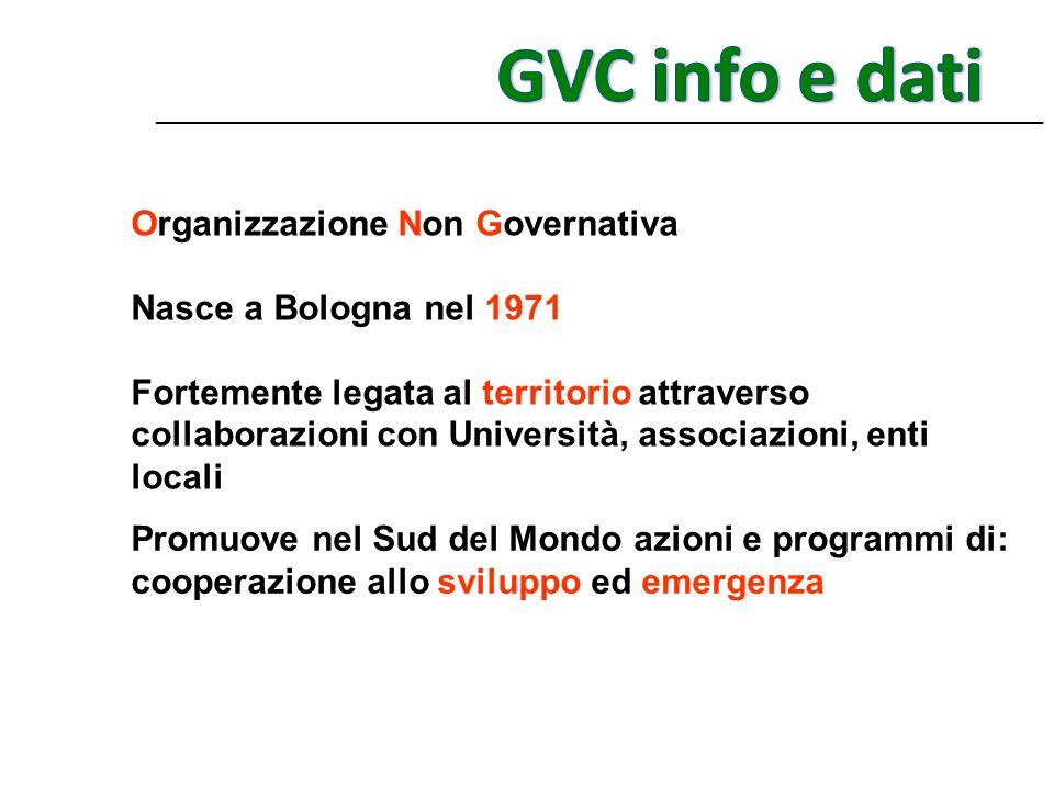 Organizzazione Non Governativa Nasce a Bologna nel 1971 Fortemente legata al territorio attraverso collaborazioni con Università, associazioni, enti l