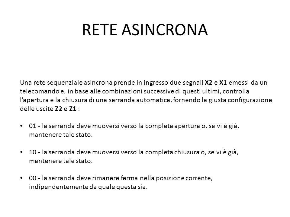 RETE ASINCRONA Una rete sequenziale asincrona prende in ingresso due segnali X2 e X1 emessi da un telecomando e, in base alle combinazioni successive