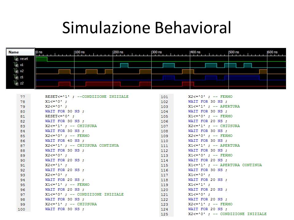 Simulazione Behavioral