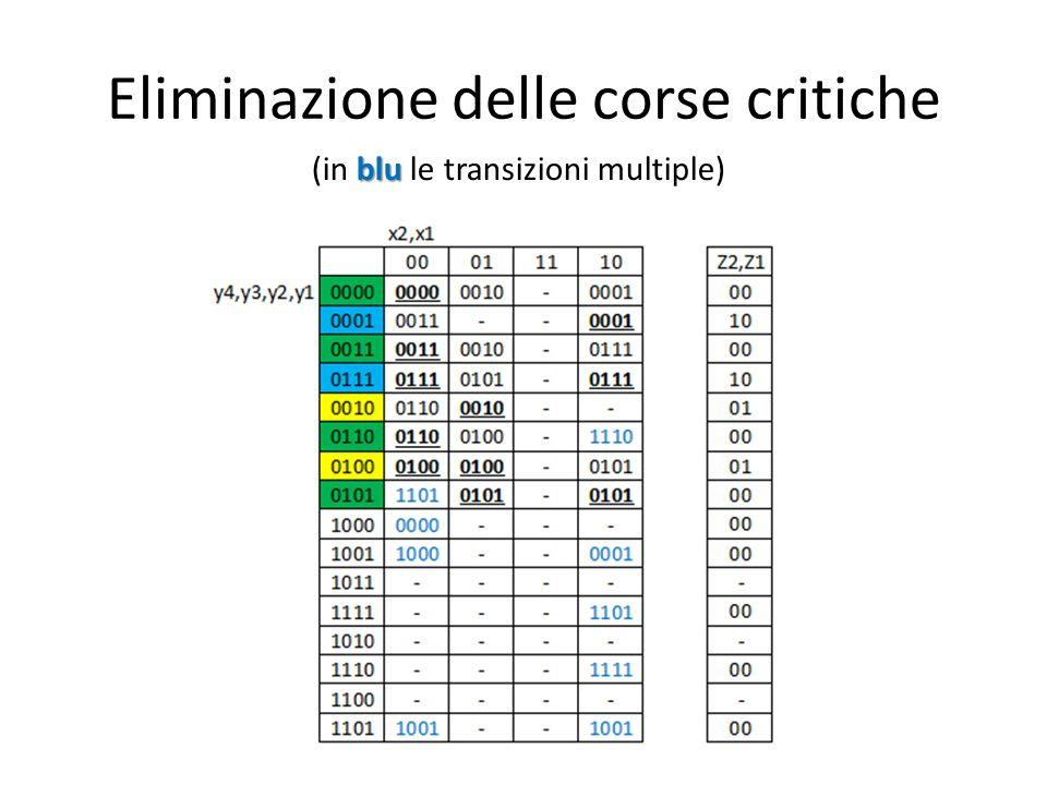 Eliminazione delle corse critiche blu (in blu le transizioni multiple)