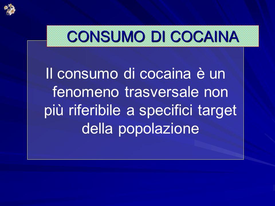 Il consumo di cocaina è un fenomeno trasversale non più riferibile a specifici target della popolazione CONSUMO DI COCAINA