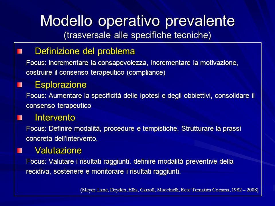 Modello operativo prevalente (trasversale alle specifiche tecniche) Definizione del problema Focus: incrementare la consapevolezza, incrementare la motivazione, Focus: incrementare la consapevolezza, incrementare la motivazione, costruire il consenso terapeutico (compliance) costruire il consenso terapeutico (compliance)Esplorazione Focus: Aumentare la specificità delle ipotesi e degli obbiettivi, consolidare il Focus: Aumentare la specificità delle ipotesi e degli obbiettivi, consolidare il consenso terapeutico consenso terapeuticoIntervento Focus: Definire modalità, procedure e tempistiche.