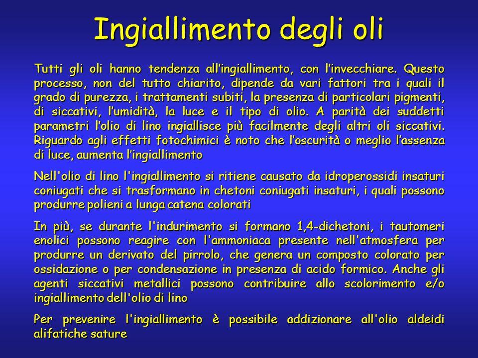 Ingiallimento degli oli Tutti gli oli hanno tendenza allingiallimento, con linvecchiare.