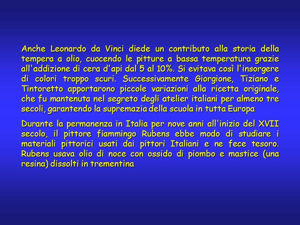 Anche Leonardo da Vinci diede un contributo alla storia della tempera a olio, cuocendo le pitture a bassa temperatura grazie all'addizione di cera d'a