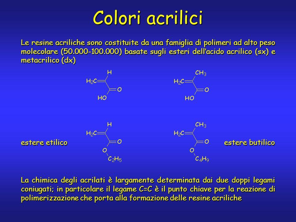 Colori acrilici Le resine acriliche sono costituite da una famiglia di polimeri ad alto peso molecolare (50.000-100.000) basate sugli esteri dellacido acrilico (sx) e metacrilico (dx) La chimica degli acrilati è largamente determinata dai due doppi legami coniugati; in particolare il legame C=C è il punto chiave per la reazione di polimerizzazione che porta alla formazione delle resine acriliche estere etilico estere butilico