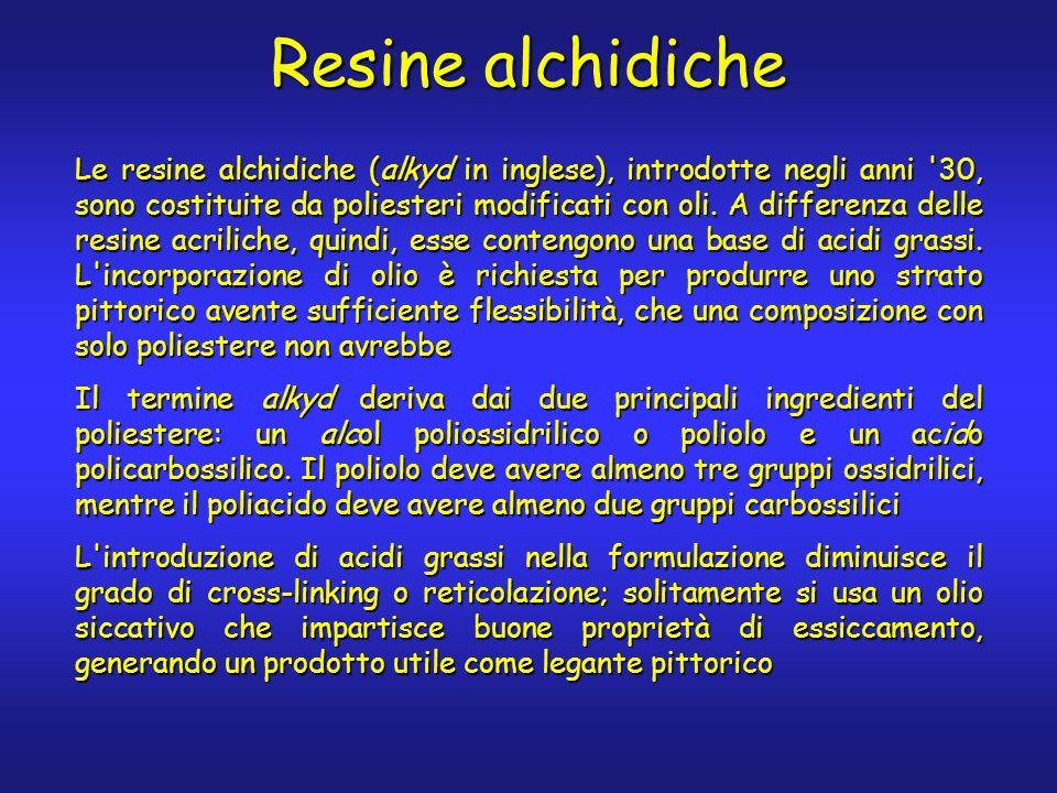 Resine alchidiche Le resine alchidiche (alkyd in inglese), introdotte negli anni 30, sono costituite da poliesteri modificati con oli.
