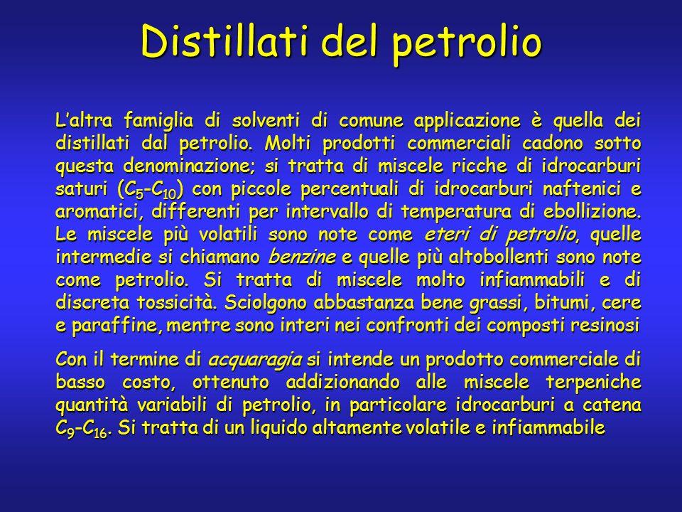 Distillati del petrolio Laltra famiglia di solventi di comune applicazione è quella dei distillati dal petrolio. Molti prodotti commerciali cadono sot