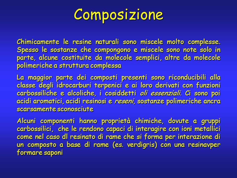 Composizione Chimicamente le resine naturali sono miscele molto complesse. Spesso le sostanze che compongono e miscele sono note solo in parte, alcune
