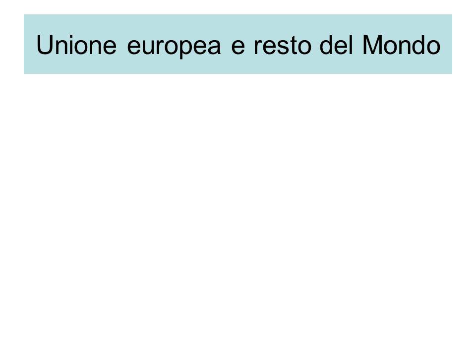 IL MUTAMENTO DEL QUADRO ECONOMICO MONDIALE 1860- 2000 POPOLAZIONE RESIDENTE E ATTIVA IN ITALIA PER SETTORE (1860 - 1990)