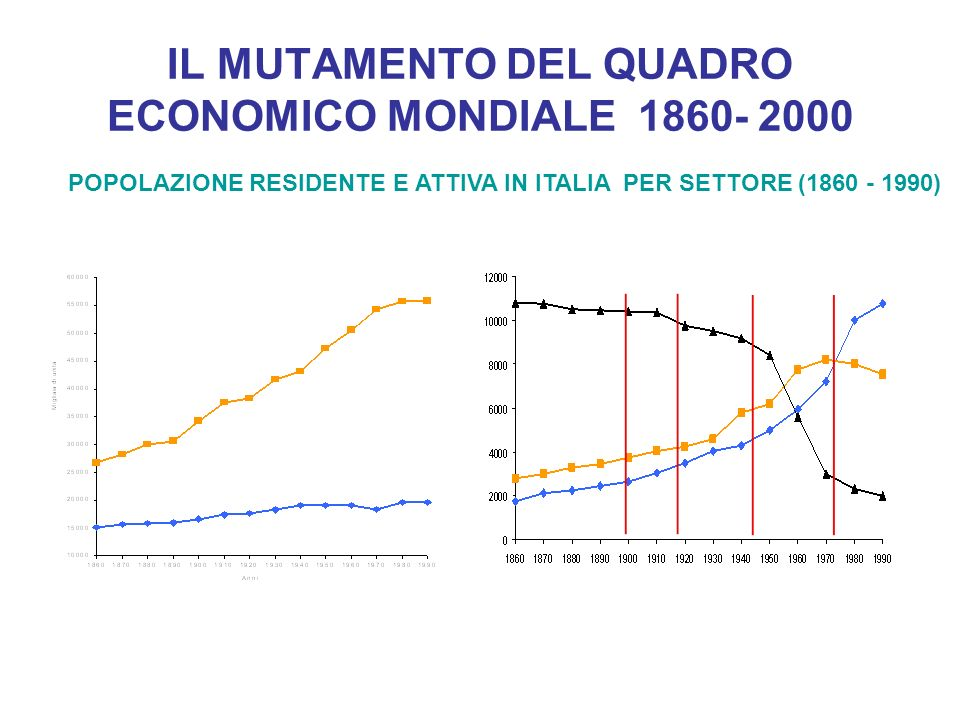 Trade by sectors (export-import 2008) Relevance of intra.branca trade