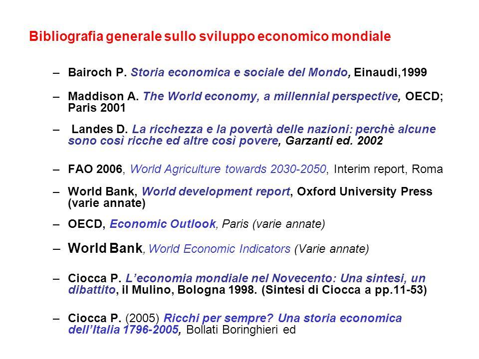 Bibliografia generale sullo sviluppo economico mondiale –Bairoch P.