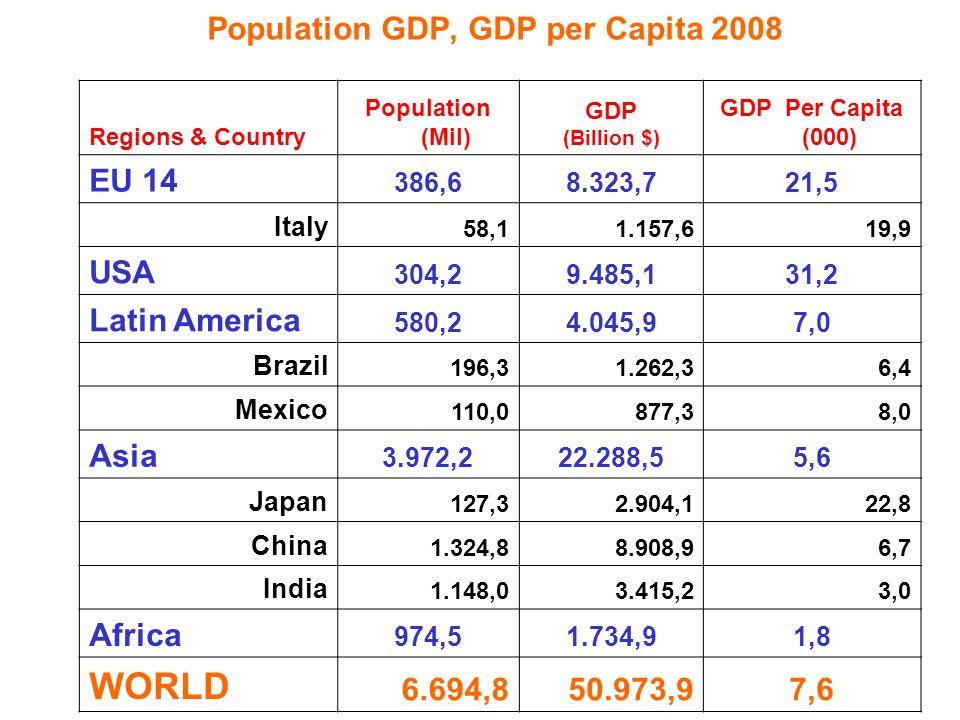 worldwide Official Development Assistance (ODA).