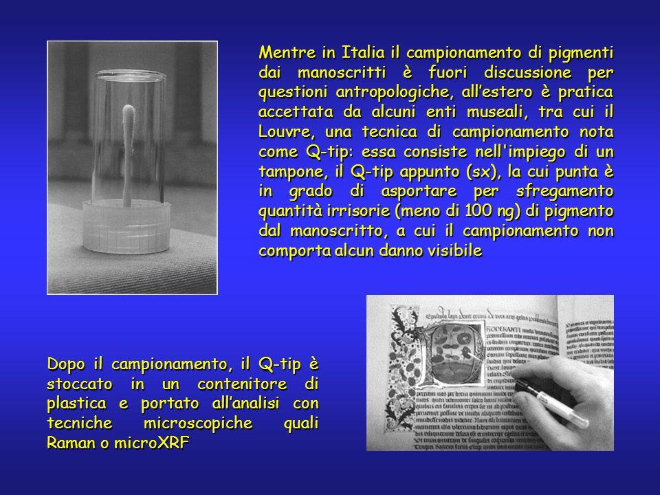 Mentre in Italia il campionamento di pigmenti dai manoscritti è fuori discussione per questioni antropologiche, allestero è pratica accettata da alcun