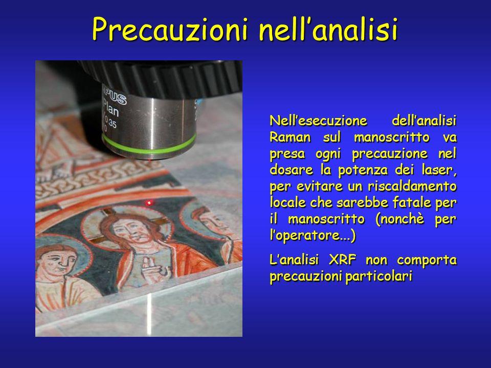 Precauzioni nellanalisi Nellesecuzione dellanalisi Raman sul manoscritto va presa ogni precauzione nel dosare la potenza dei laser, per evitare un ris