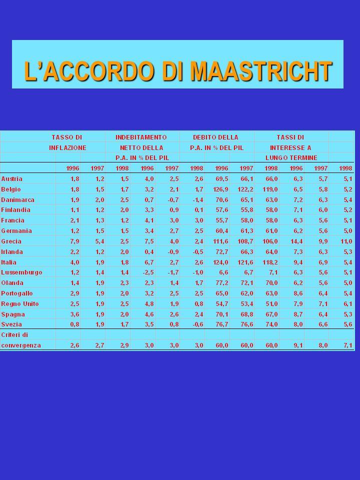 Valli, V., Politica economica europea, Carocci ed.