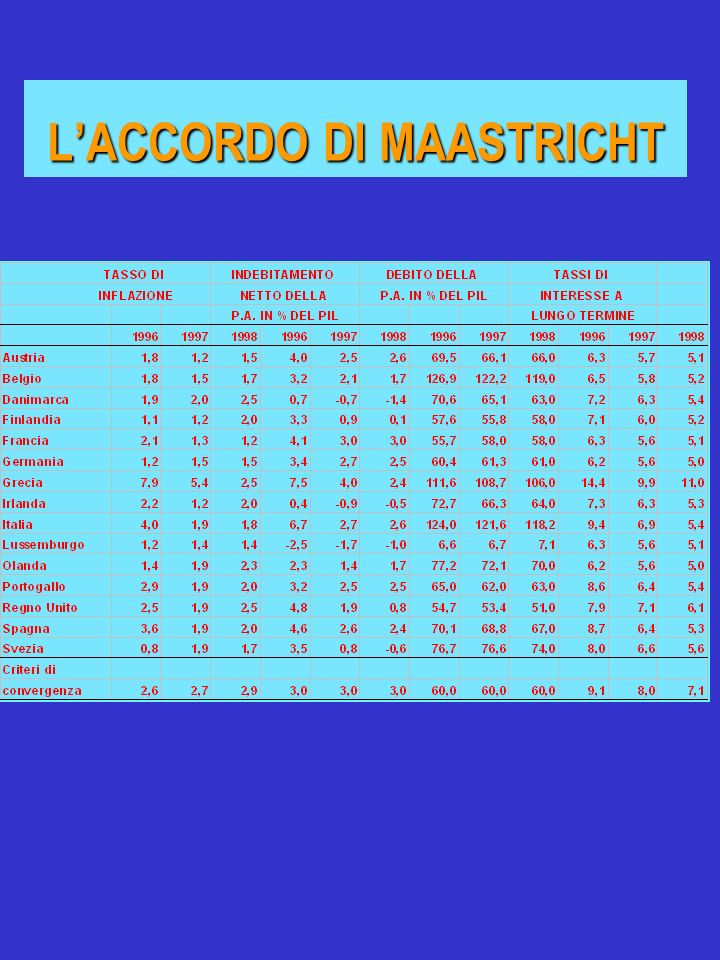 LACCORDO DI MAASTRICHT