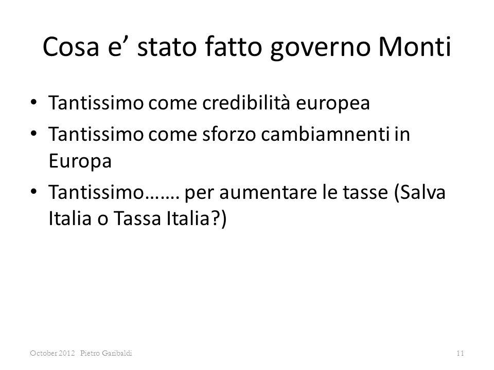 Cosa e stato fatto governo Monti Tantissimo come credibilità europea Tantissimo come sforzo cambiamnenti in Europa Tantissimo…….