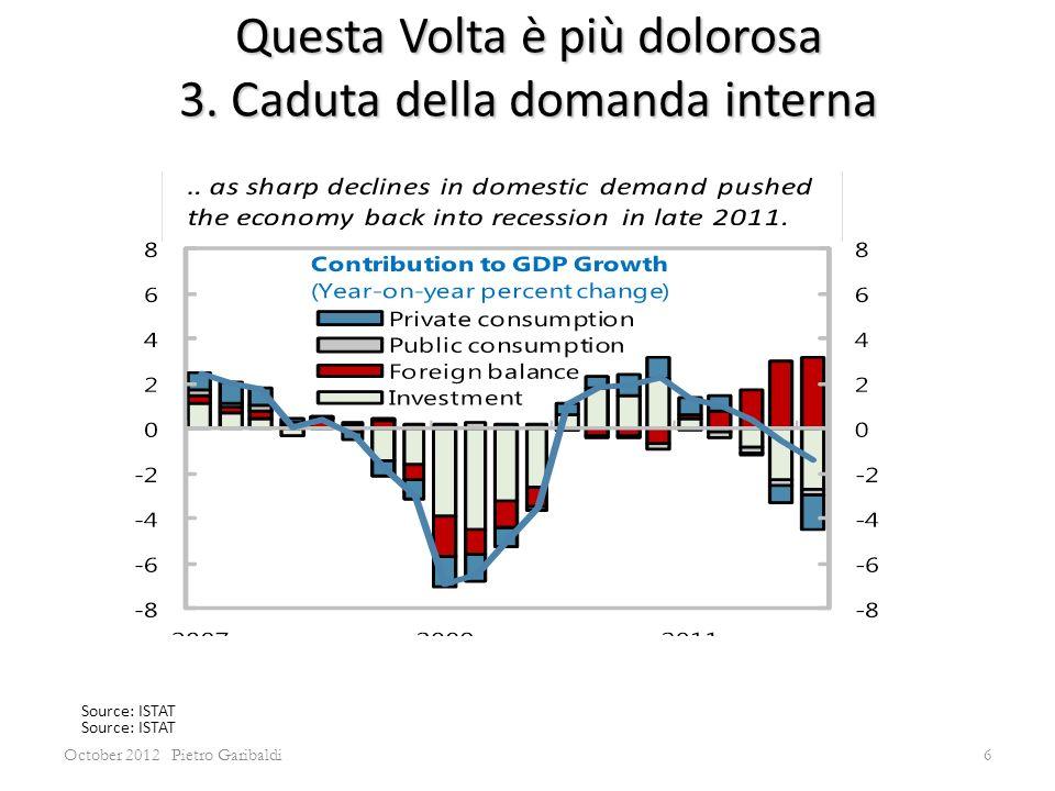 6 Questa Volta è più dolorosa 3. Caduta della domanda interna Source: ISTAT