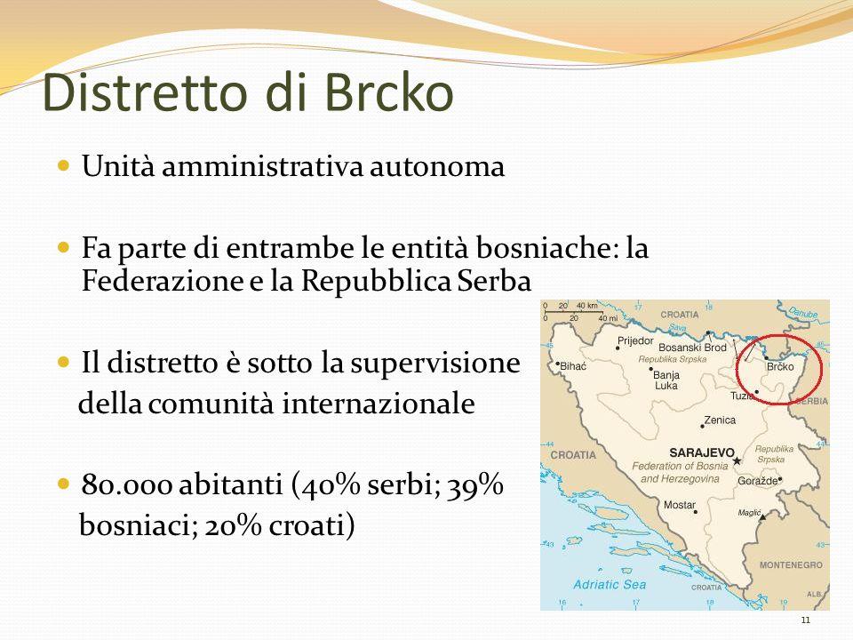 Distretto di Brcko Unità amministrativa autonoma Fa parte di entrambe le entità bosniache: la Federazione e la Repubblica Serba Il distretto è sotto l