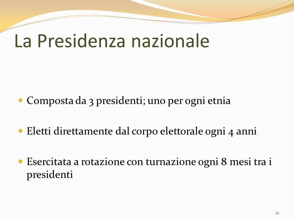 La Presidenza nazionale Composta da 3 presidenti; uno per ogni etnia Eletti direttamente dal corpo elettorale ogni 4 anni Esercitata a rotazione con t
