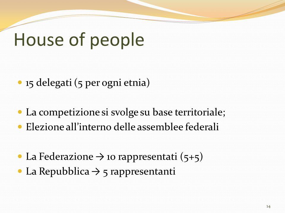 House of people 15 delegati (5 per ogni etnia) La competizione si svolge su base territoriale; Elezione allinterno delle assemblee federali La Federaz