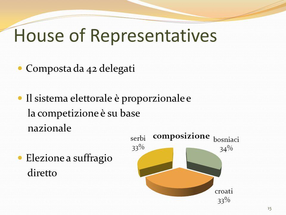 House of Representatives Composta da 42 delegati Il sistema elettorale è proporzionale e la competizione è su base nazionale Elezione a suffragio dire