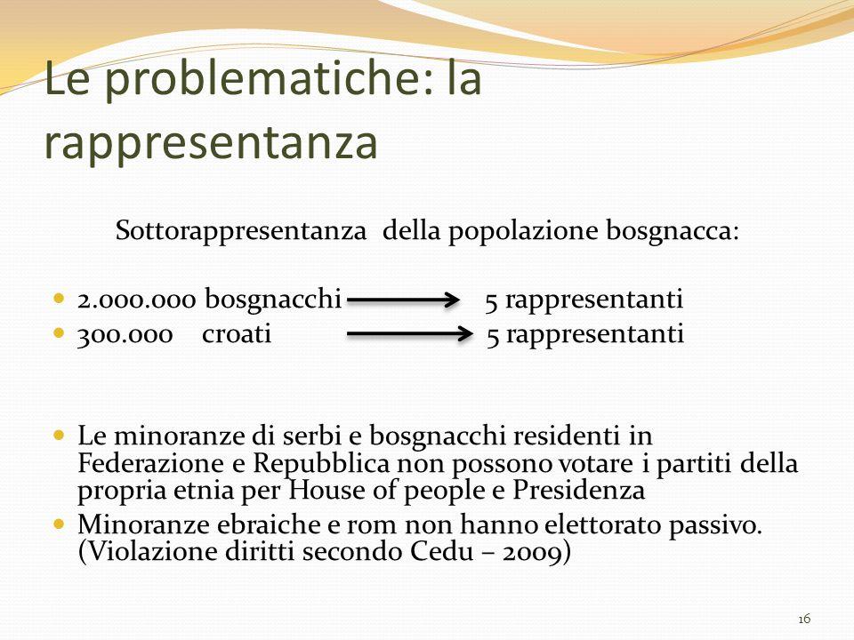 Le problematiche: la rappresentanza Sottorappresentanza della popolazione bosgnacca: 2.000.000 bosgnacchi 5 rappresentanti 300.000 croati 5 rappresent