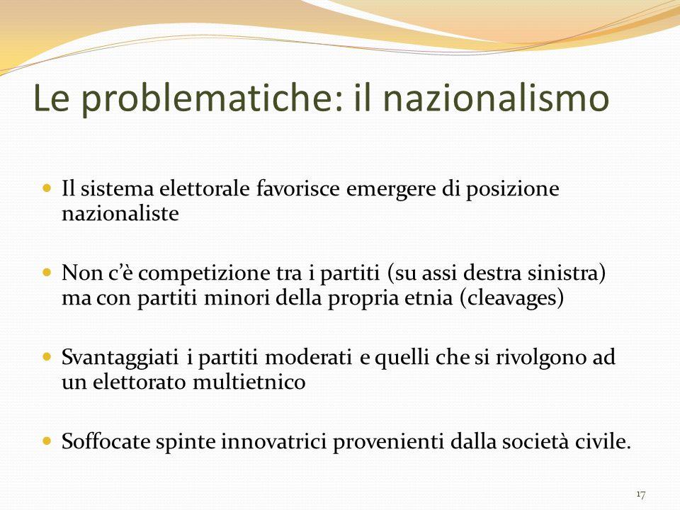 Le problematiche: il nazionalismo Il sistema elettorale favorisce emergere di posizione nazionaliste Non cè competizione tra i partiti (su assi destra