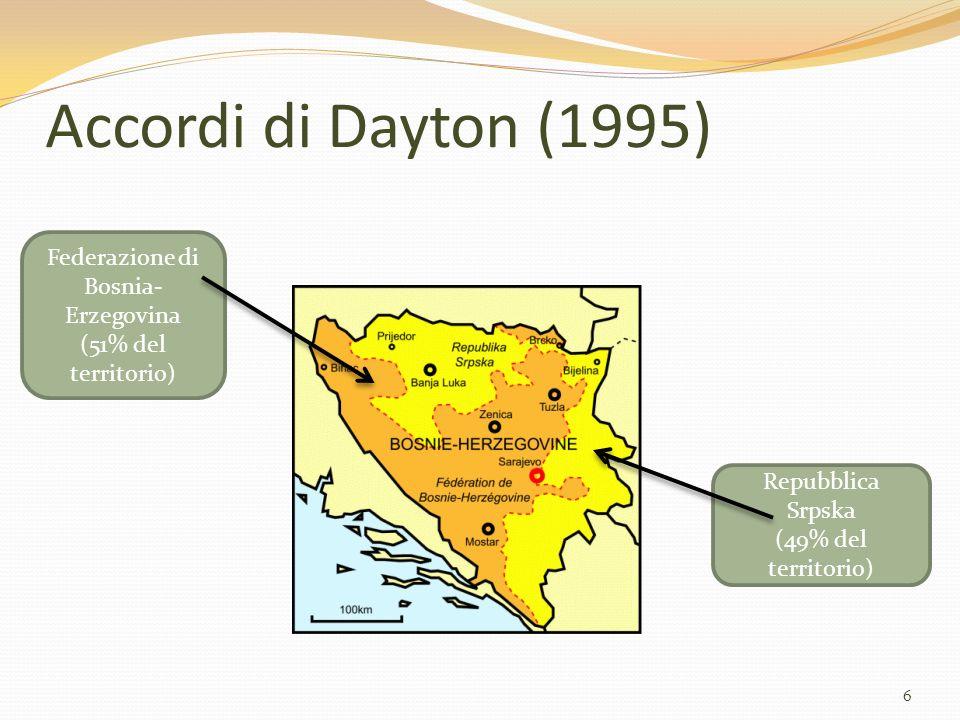Accordi di Dayton (1995) Repubblica Srpska (49% del territorio) Federazione di Bosnia- Erzegovina (51% del territorio) 6