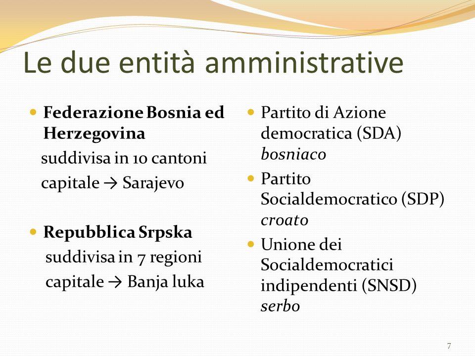 Le due entità amministrative Federazione Bosnia ed Herzegovina suddivisa in 10 cantoni capitale Sarajevo Repubblica Srpska suddivisa in 7 regioni capi